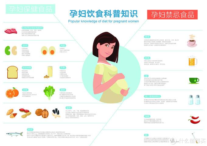 母婴用品,孕育必须了解这些商品