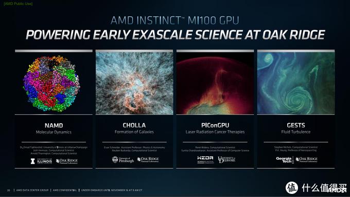 AMDInstinct MI100:首款突破10TFlops FP64数据中心显卡