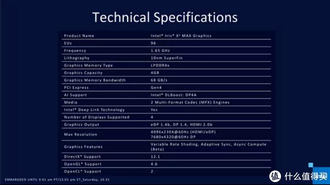 深度揭秘:Intel发布独立显卡