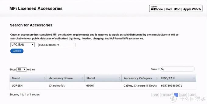 首款获苹果MFi认证,绿联20W套装成iPhone快充优选!