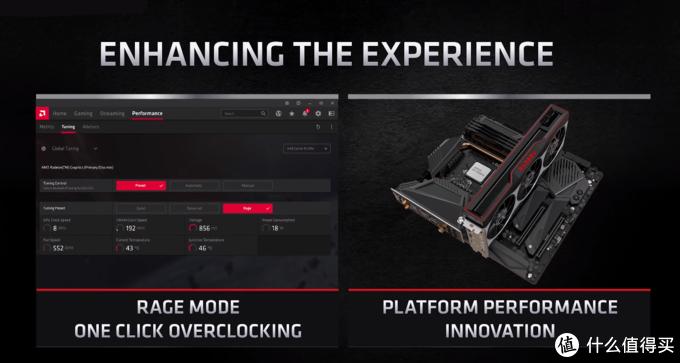 AMD刚灭了酷睿的门又想抄Geforce的家?初探 镭龙 RX6800系列显卡