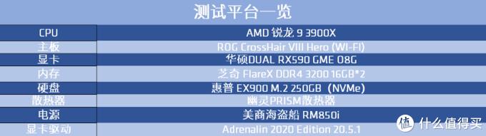 华硕DUAL RX590 GME O8G实测:VR游戏通吃