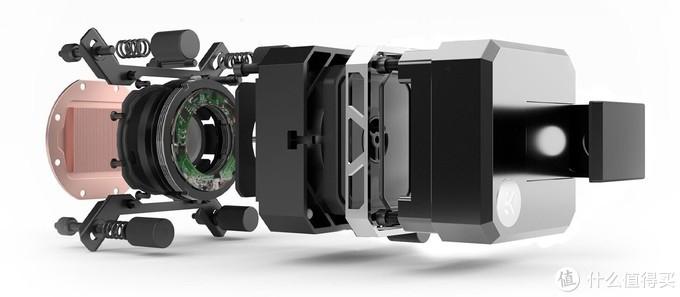 6风扇、高转速水泵:EKWB毅凯火力 发布EK-AIO Elite 360 D-RGB一体水冷散热器