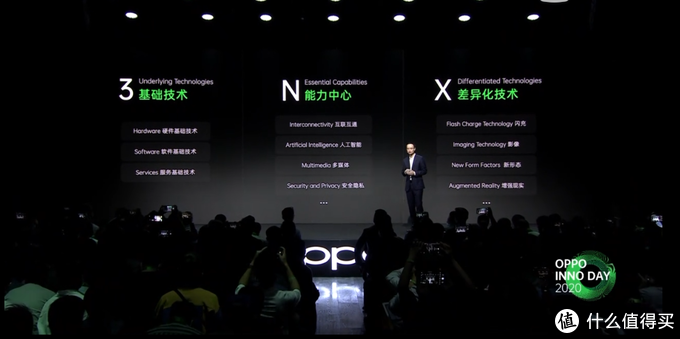 """OPPO未来科技大会2020如期举行,三款概念产品""""开启未来"""""""