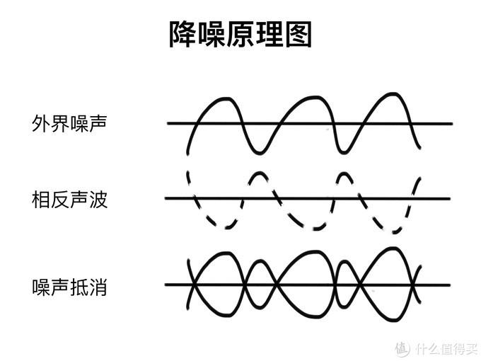 智能降噪新体验——派美特降噪耳机
