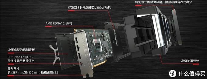 RX 6000系列显卡开卖;macOS Big Sur详解
