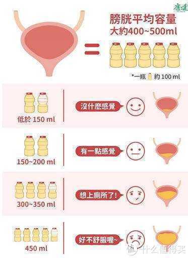 喝水越多尿也越多,肾脏的压力会变大吗,多喝水会伤到肾脏吗?
