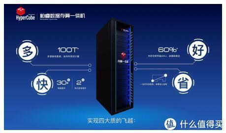 采用x86兆芯国产CPU:存算一体机问世,媲美国外高端数据处理机