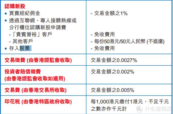 建行陆港通(建行亚洲)香港银行卡办理开户