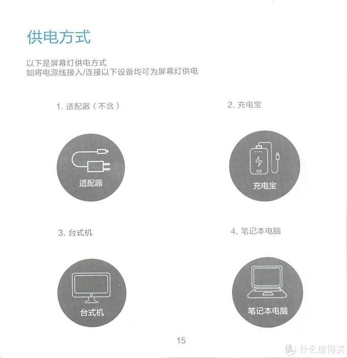 联想显示器挂灯(Lenovo)拯救者多功能电脑屏幕挂灯 宿舍学习灯阅读