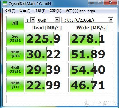 忆捷 SSD移动硬盘 M1 256GB简单性能评测