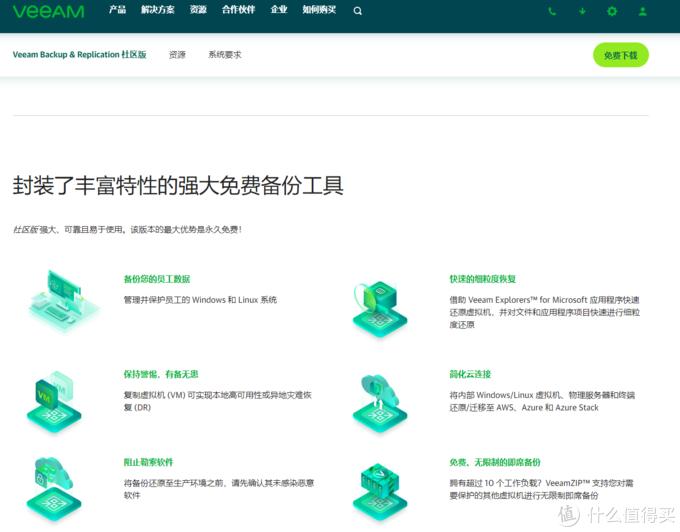跨平台备份免费神器,VeeamBackup介绍