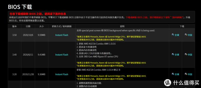老平台玩家有福了:华擎为B450系列主板更新BIOS