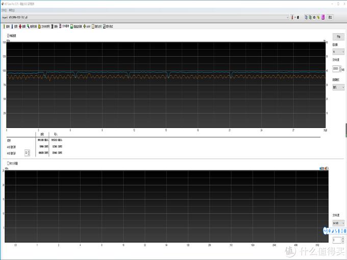 颜值高,性能强!看摄影玩家体验阿斯加特红矮星移动固态硬盘.