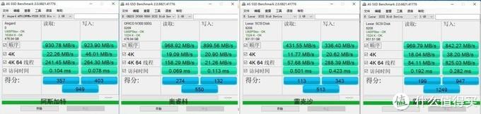 阿斯加特、奥睿科、雷克沙三款移动固态硬盘跑分对比,你选择谁