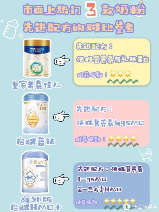 奶粉中的先进配方盘点 HMO/gsMO/乳铁蛋白谁才是NO.1?