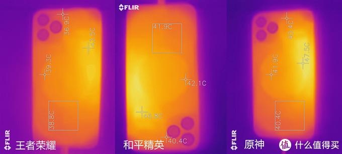 iPhone 12 Pro发热表现