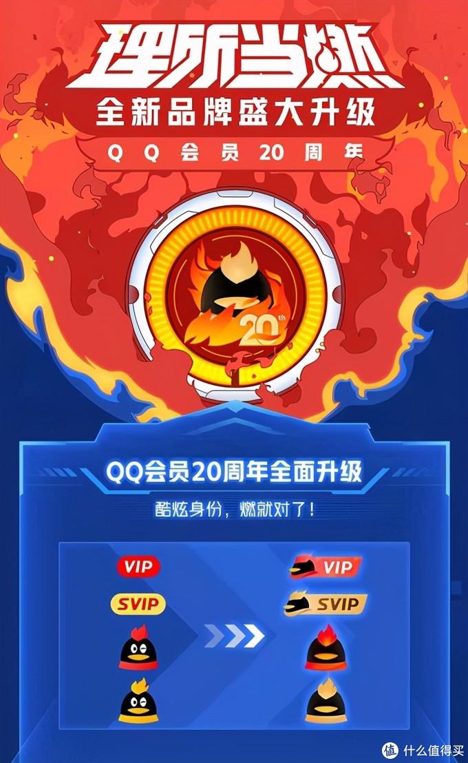 手机QQ上线QID身份卡,重新定义你的QQ号