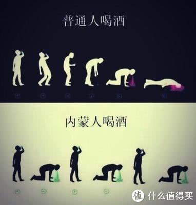 中国省份酒量战力排行十强---看看你的家乡排第几(上)