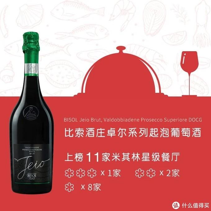 【DrinkWise饮志】GET米其林星级餐厅同款美酒就是如此简单