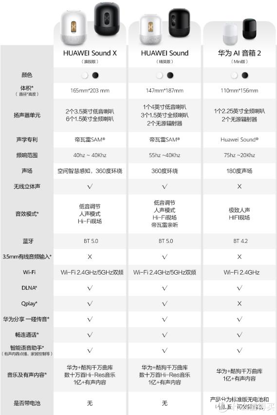 华为新品Sound音箱购入感受:我一次买俩组个立体声玩~