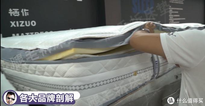 【科普】篇四十九:两男一床,聊聊床垫里的垫层材料(part1)