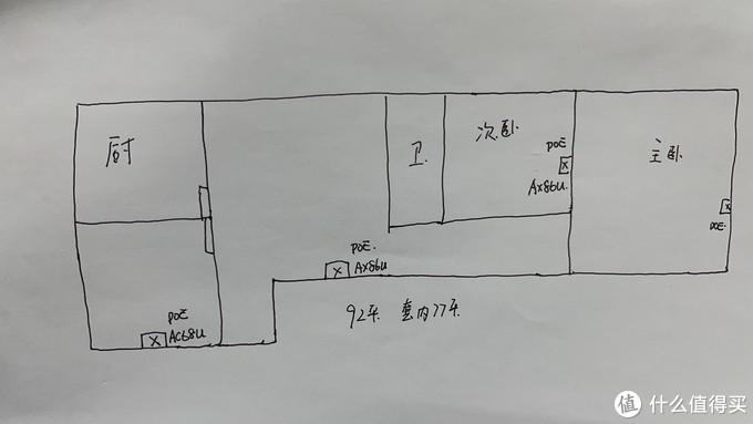 实测组网对比:mesh和ac+ap到底该选谁?