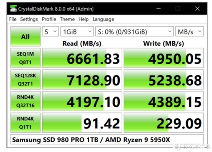 SSD跑分检测工具CrystalDiskMark 8.0正式版发布