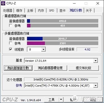 CPU-Z测试分数