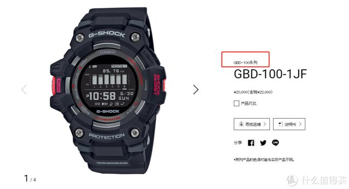 GBD-100