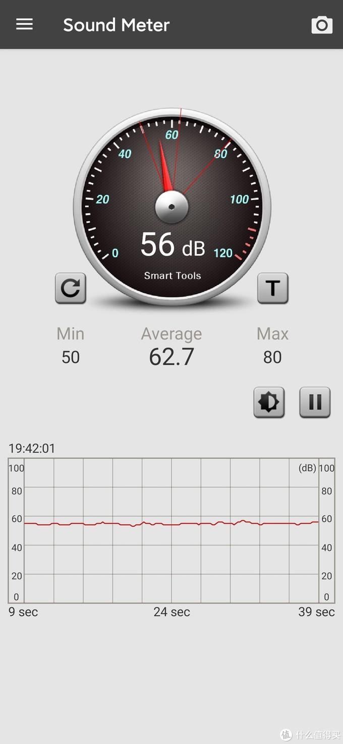 然后把加湿器开到狂暴档,音量计放到一米左右的位置,可以看到实测是56分贝。这就很吵了