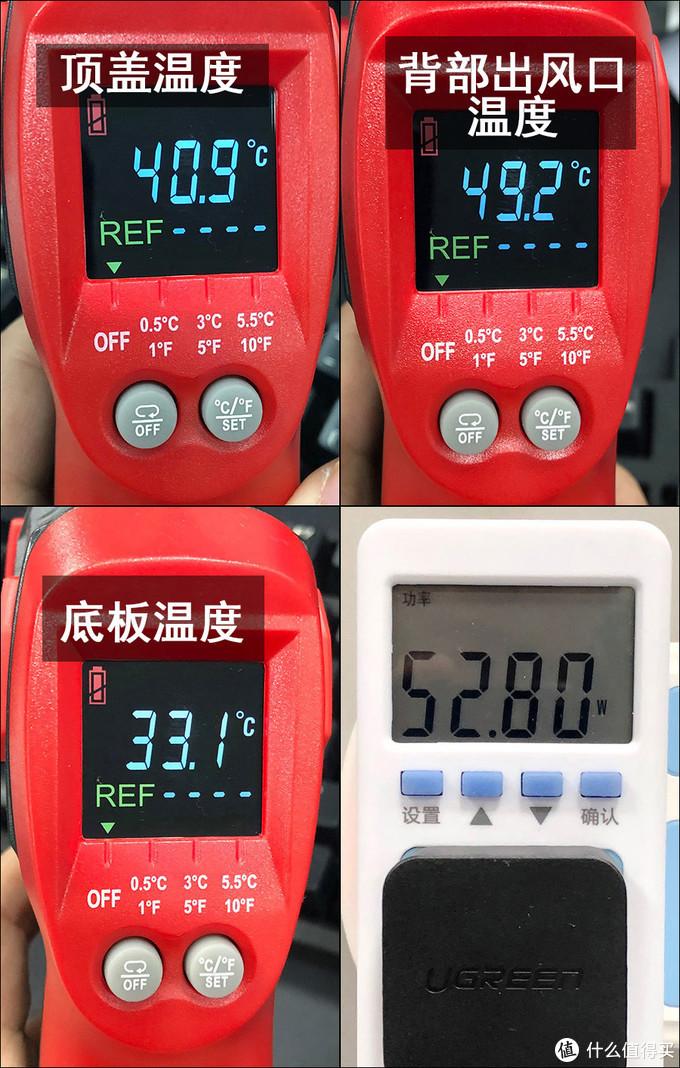 温度压力测试过程中温度及功耗