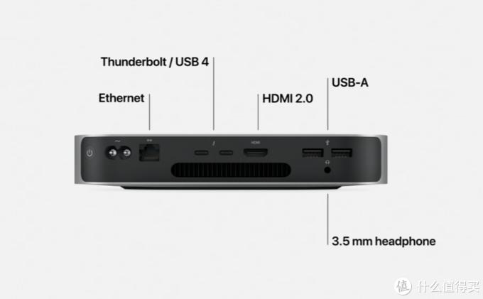 苹果隐藏了M1 Mac实力:国外网友用新Mac外接了六块显示屏