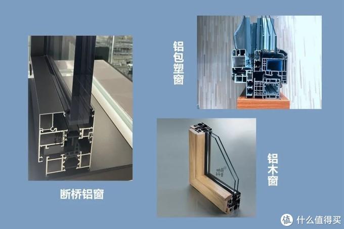 每周答疑 23 | 隔热条很宽会影响窗户承受力吗?半钢化和钢化玻璃比有什么优势和劣势?