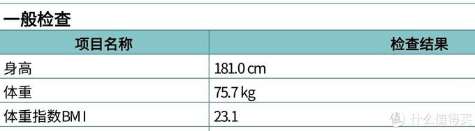 体检查出了脂肪肝、肝囊肿……我愣是扒明白了肝脏相关体检指标