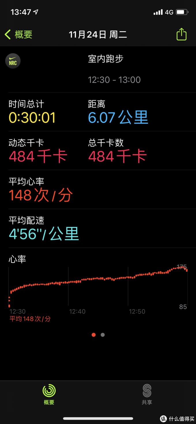 逃不过的真香定律?——Apple watch 6 剁手记