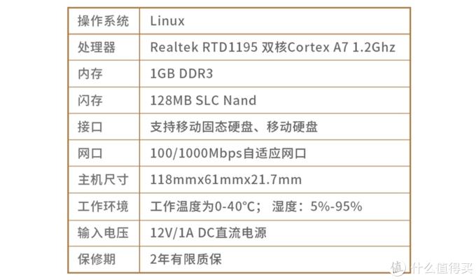 操作简单,家用轻量级NAS:雷克沙 时光机M1 个人云盘私人云存储 体验测评!