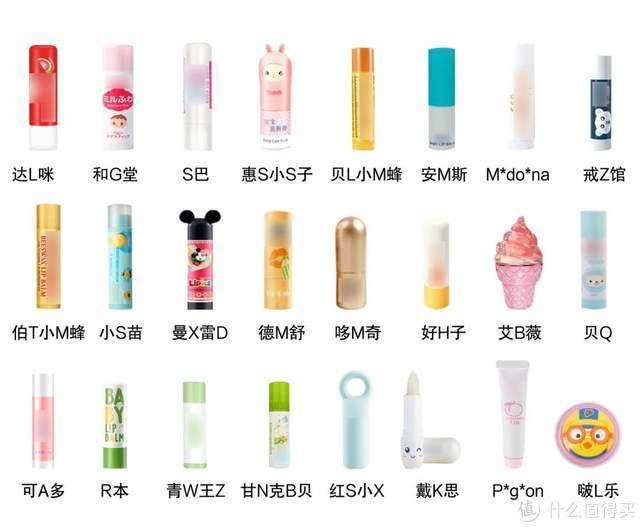 24款儿童润唇膏:1款过氧化值超标!半数加了矿物油!