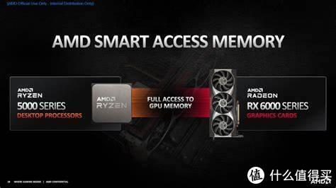 "AMD良心:B450/X470老平台或将支持SAM""神技"""