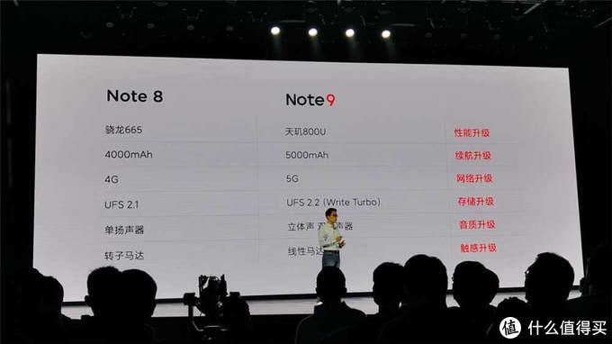 Redmi Note9系列不讲武德 最低仅999元让友商怎么玩