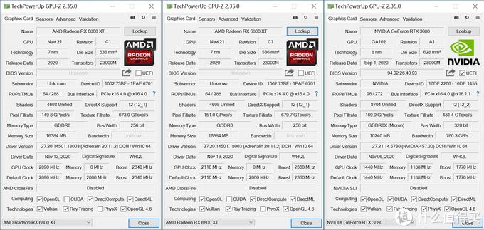 频率稳超2720Mhz!XFX讯景 RX 6800 XT海外版大战非公3080