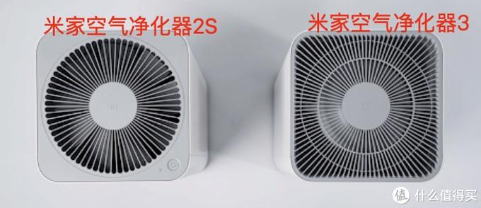 北方又到取暖季,雾霾天如何选择空气净化器
