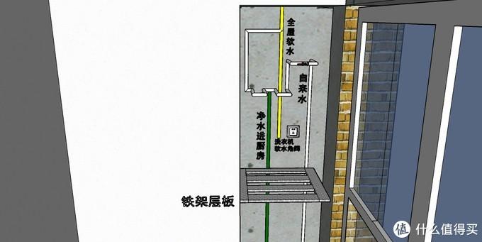 全屋净水安装位置水电定位示意图