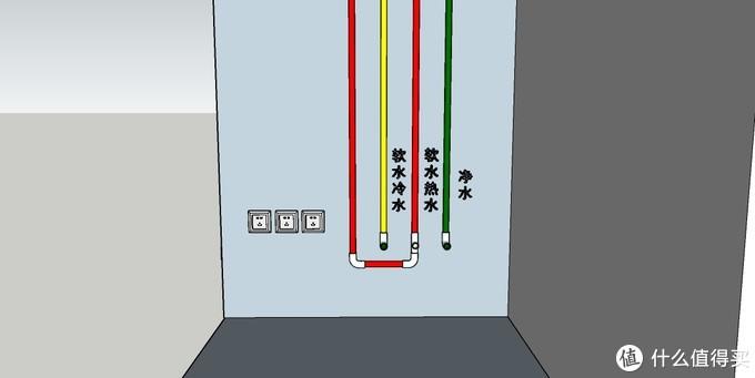 厨房水电定位示意图