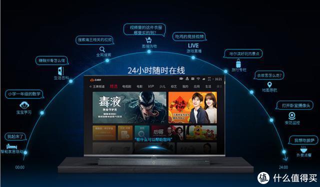 海外权威媒体连续三年颁奖中国电视,这项新技术很关键