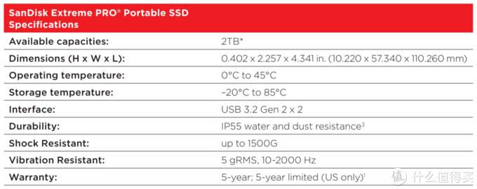 SanDisk Extreme PRO Portable SSD Datasheet