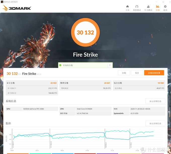 3DMARK FIRE STRIKE  30132
