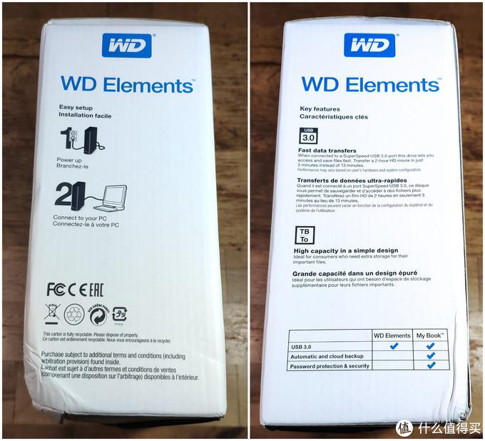给台机扩展存储-西数WD Elements 12T EMFZ翻车了吗?