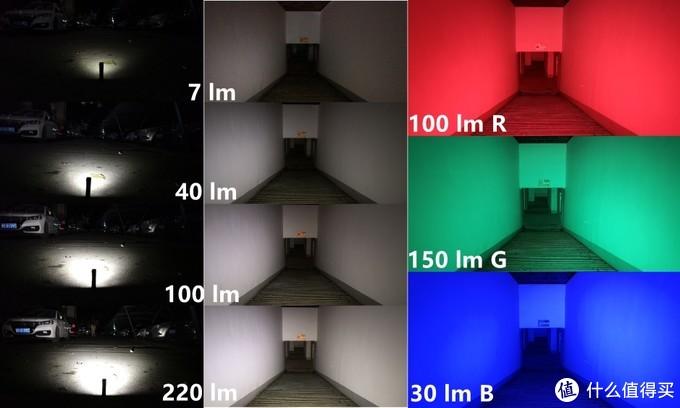 H03C RC的各档位亮度