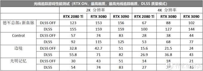 性能王者,武极i9+RTX3090主机测评,电竞爱好者的梦想配置